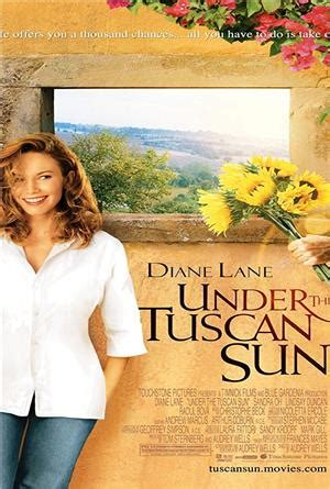 Download Under the Tuscan Sun (2003) 1080p Kat Movie ...