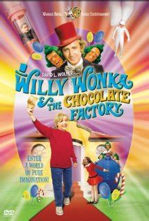 Willy Wonka & the Chocolate Factory (1971) Soundtrack OST •